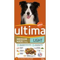 Croquettes pour chiens, Repas équilibre light