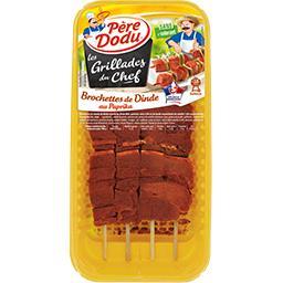 Brochettes de dinde au paprika