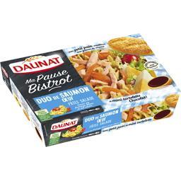 Salade Duo de saumon œuf Ma Pause Bistrot